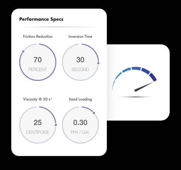 Performance Spec